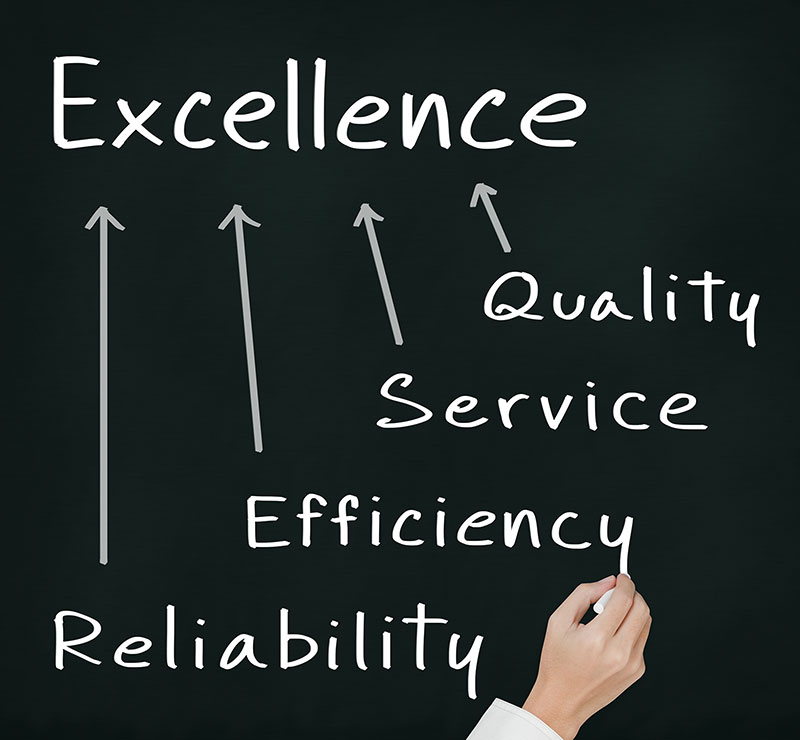 Quality Service - Telecommunications Vendor